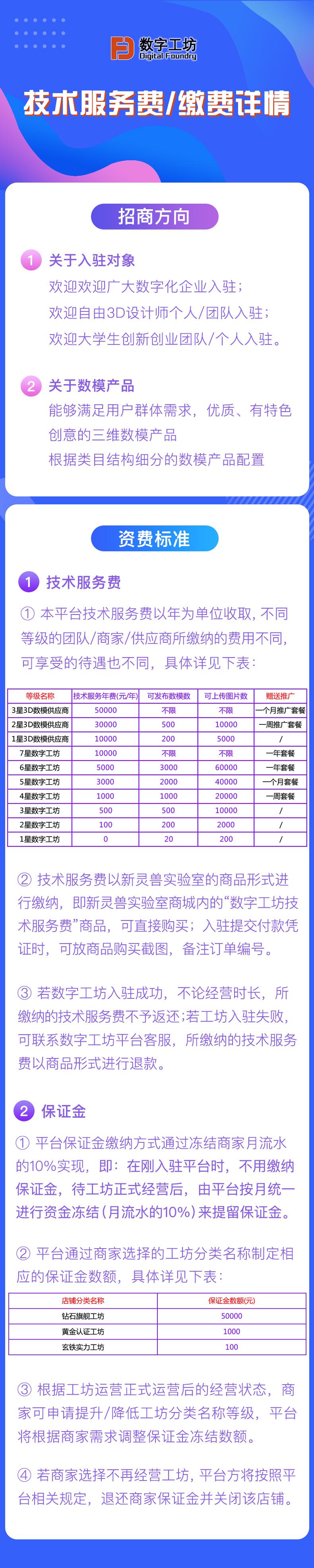 平台技术服务费.png